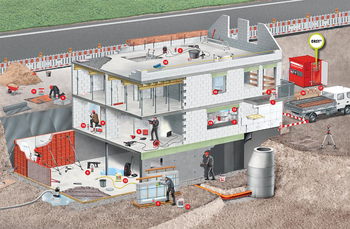 Quel Produit Pour Nettoyer Le Pvc nettoyage de surfaces sur le chantier | würth ag